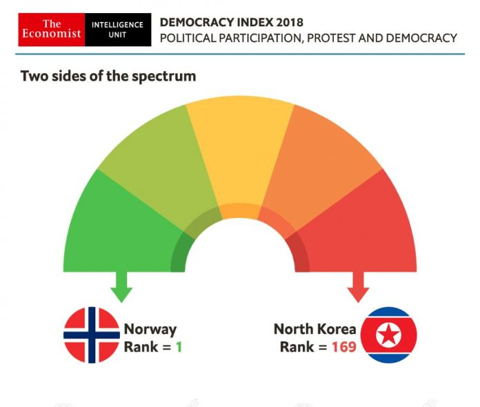 Scandinavia - the Most Democratic Nations in the World