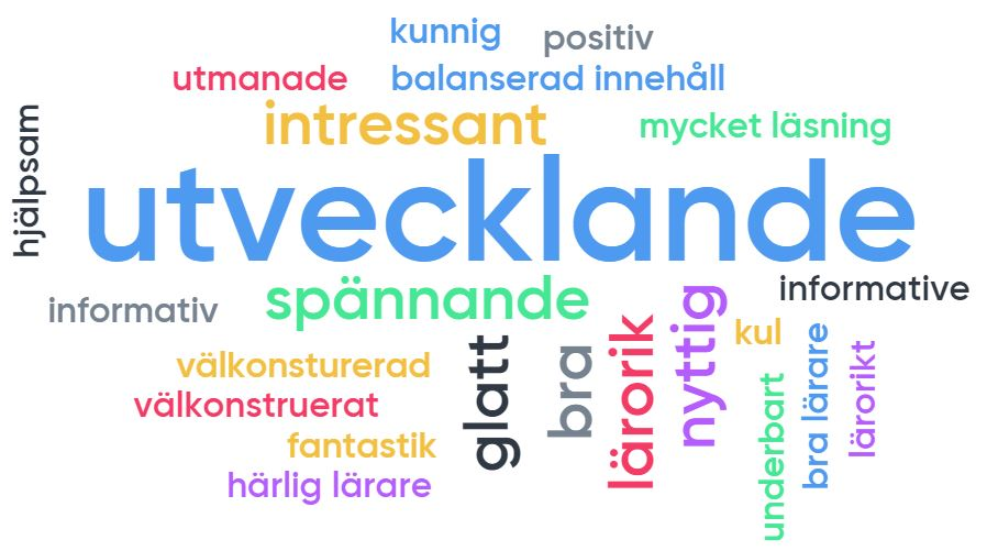 How to Schedule Learning Swedish
